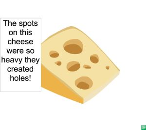 SPOTS ON SWISS CHEESE BECAME HOLES