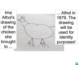 DRAWING OF IMA ATHOL'S CHICKEN
