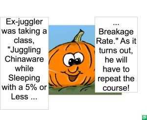 PUMPKIN PROMPT BREAKAGE RATE