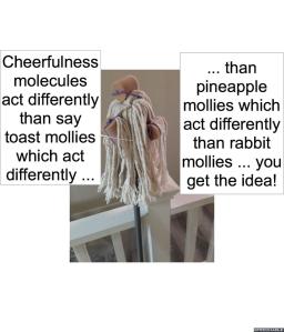MOLECULAR SCIENTIST MOLECULES